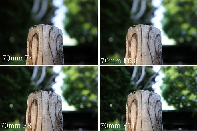 焦点距離とボケ・70mm
