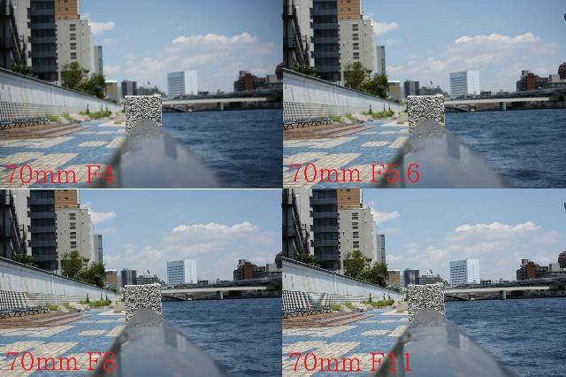 焦点距離とボケ具合・70mm