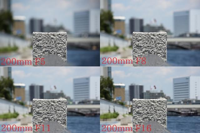 焦点距離とボケ具合・200mm