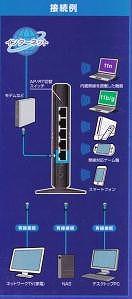 無線ルーター W300NP54