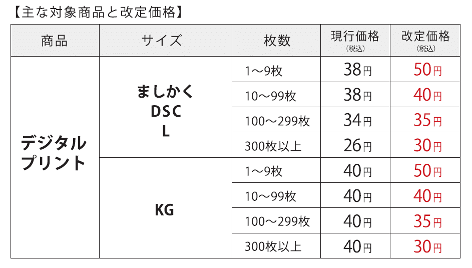 プリント価格改定のお知らせ(平成29年3月1日より)